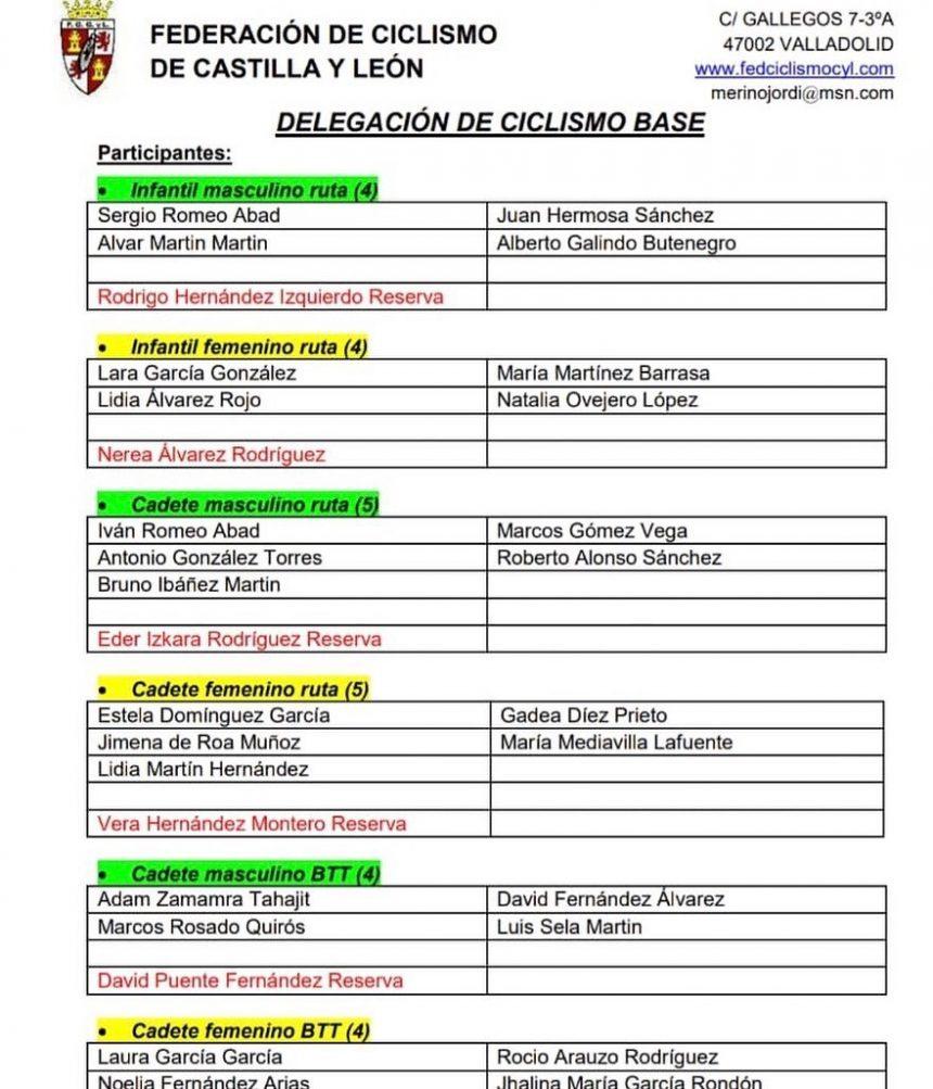 Natalia Ovejero entra en la selección de Castilla y León, Rodrigo primer reserva.